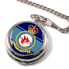No. 46 Squadron Royal Air Force (RAF) Pocket Watch
