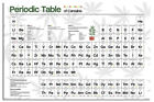 LAMNATED Periodic Table Of Cannabis Official Licensed 24x36"