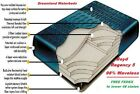 King Regency 5 95% Waveless Waterbed Mattress-Add a Liner or Conditioner & SAVE!