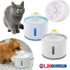 2.4 Liter Automatic Pet Cat Water Fountain Electric Quiet Drinking Feeder Bowl