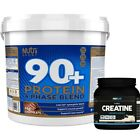 NutriSport 90+ Protein 5KG Whey Powder Lean Muscle+FREE PRO ELITE Creatine 250g
