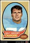 1970 Topps #173 Walt Sweeney Chargers Syracuse 4.5 - VG/EX+ $1.1 USD on eBay